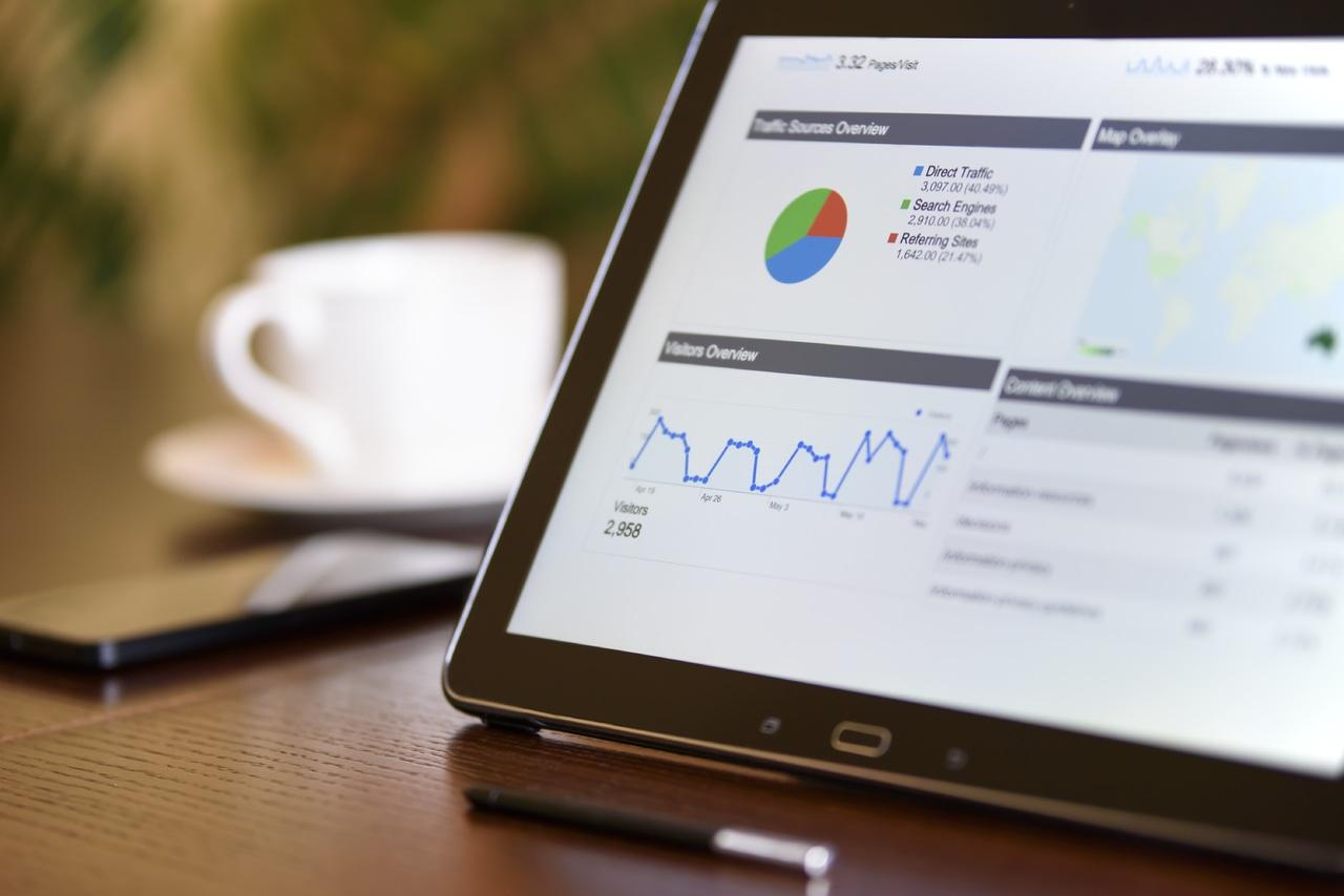 Comment les spécialistes du marketing B2B considèrent la marque comme le principal moteur de croissance.